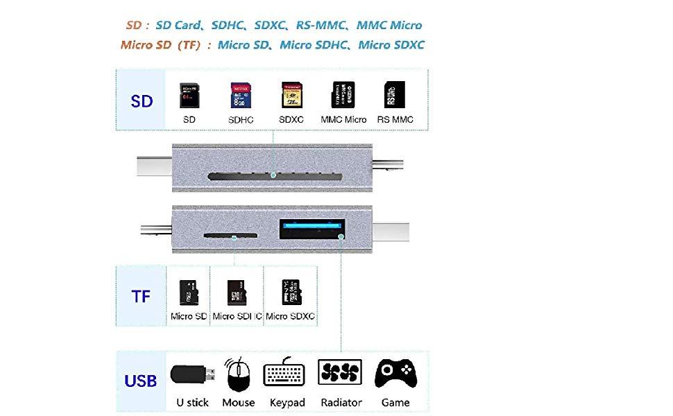 Sd card reader Micro sd card reader All in 1 card reader