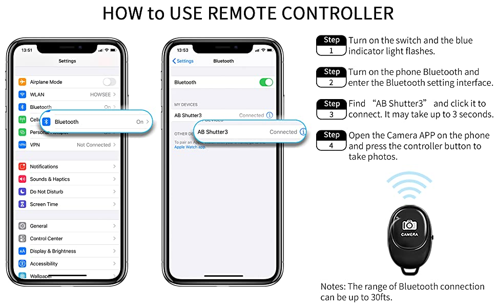 The instruction about the remote controller.