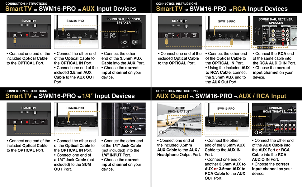 SWM16-PRO Wireless Microphone Karaoke Mixer System with Optical (Toslink), AUX - Connection Tutorial