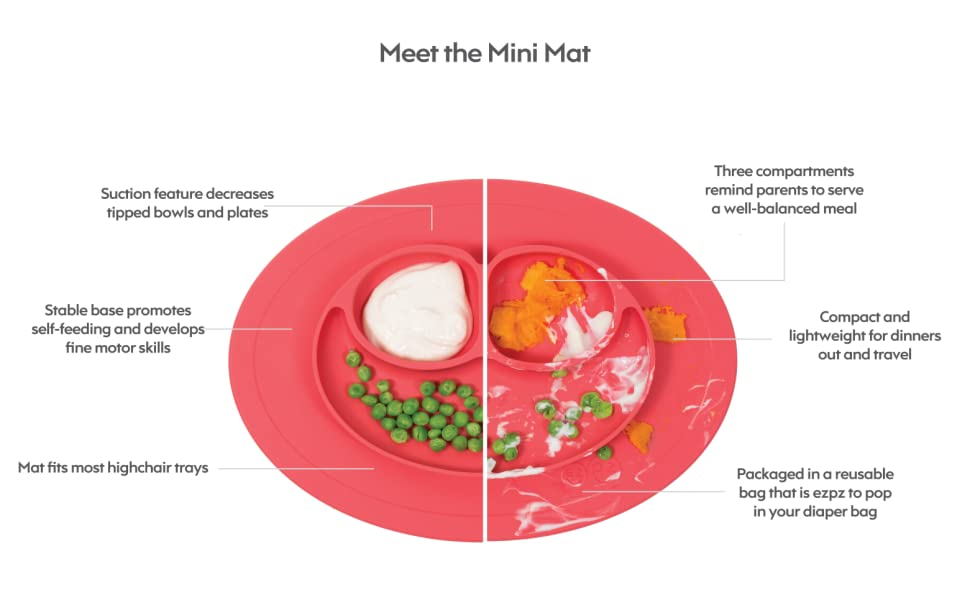 ezpz Mini Mat - One-Piece Silicone placemat + Plate