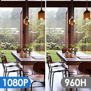 1080P画素