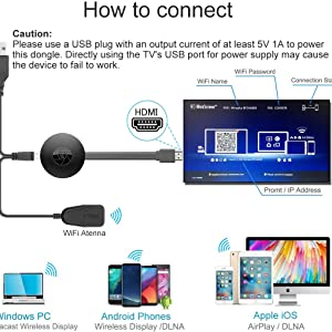 cast device for tv,cast screen device for led tv,wireless display dongle for led tv
