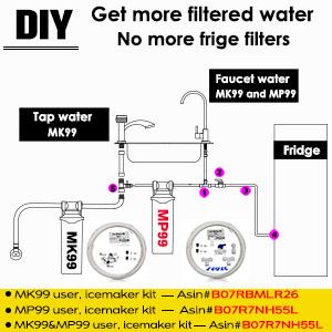 DIY water filter installation