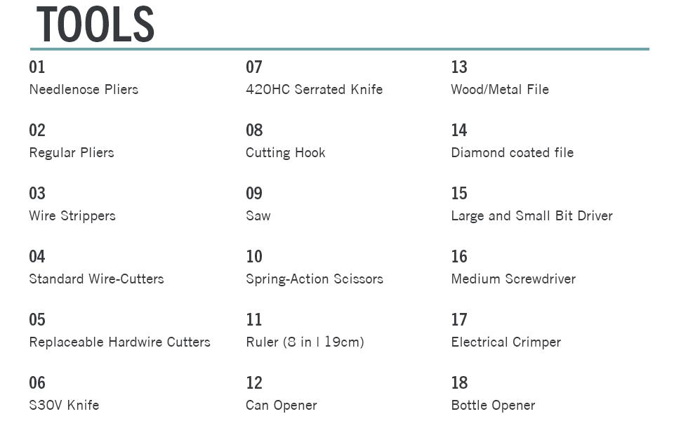 Leatherman, Needlenose Pliers, Leatherman Multitool, Screwdriver, Multipurpose Tool, Wood File