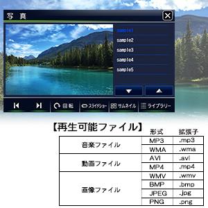 音楽/写真/動画