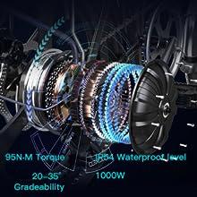 Motore 48V350W