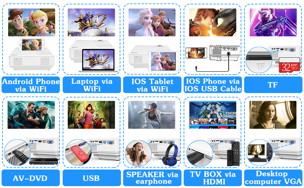 WiFi Mini Projector