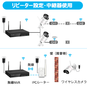 防犯カメラ システム 無線