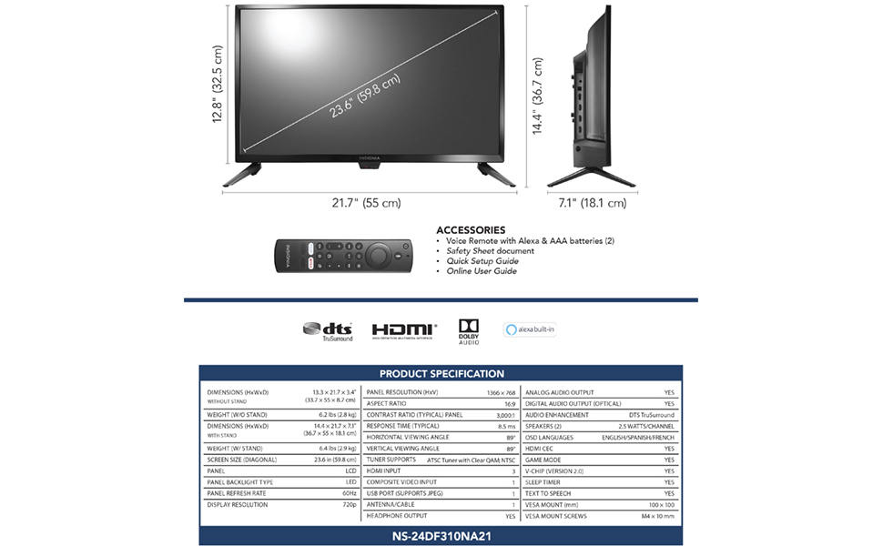 FireTV Specs