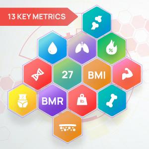 Bluetooth Smart Body Fat Scale