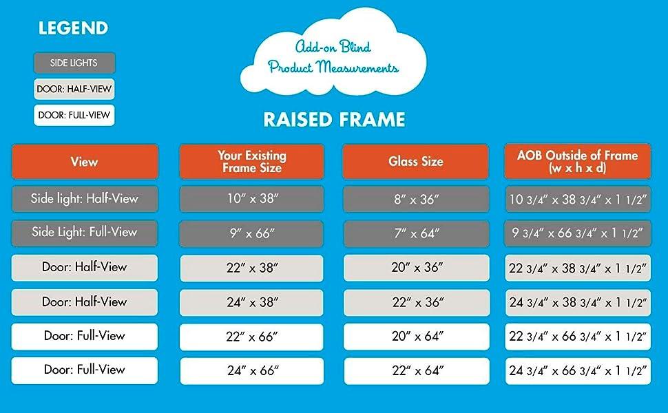 add on blind measuring guide raised frame flush frame