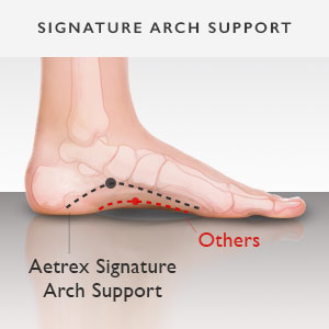 aetrex arch supports