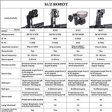 Suz Robot