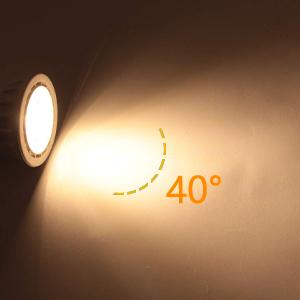 40 degree beam angle