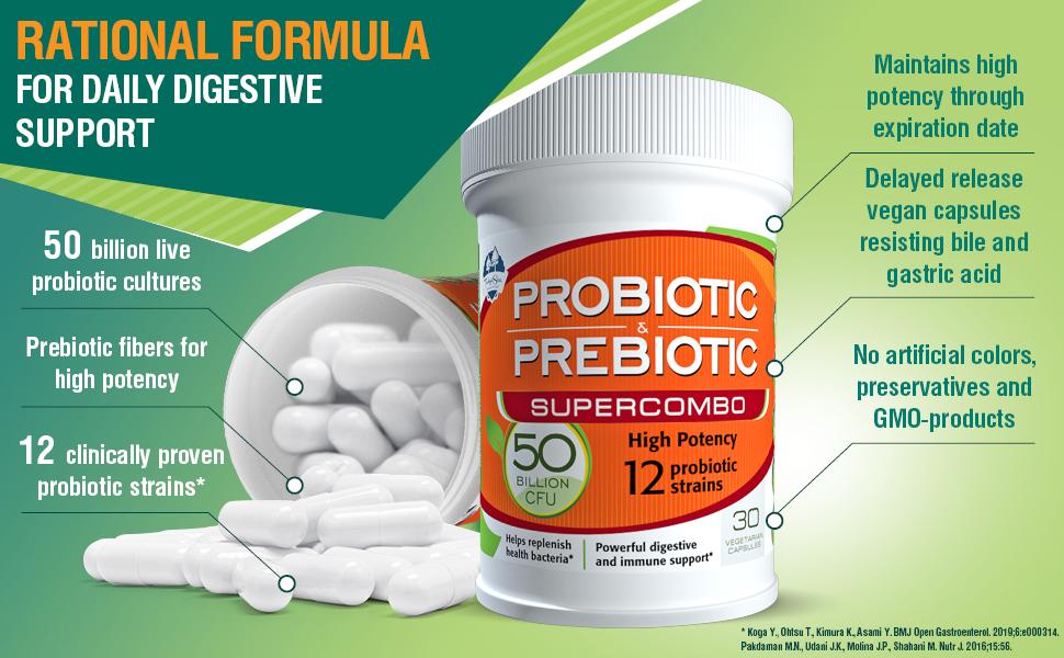 prebiotics probiotics ibs