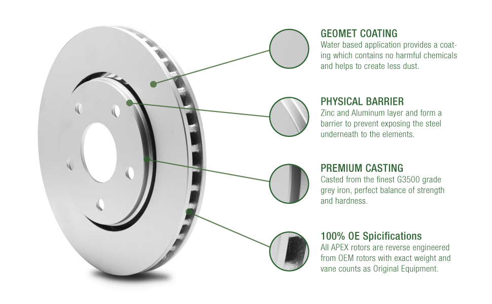 brakes, geomet, ready to install, geomet, coated, premium, OE, OEM, vented, front, rear,