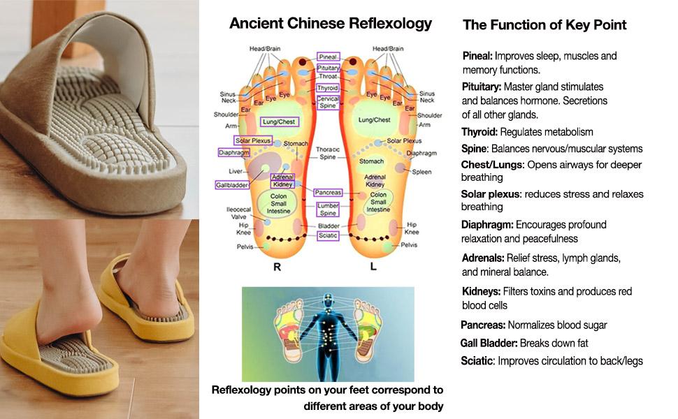 reflexology massage sandals design