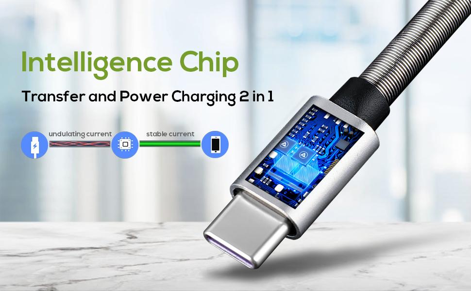 intelligence chip