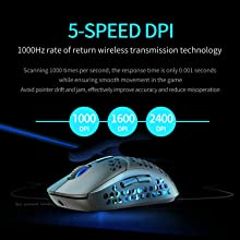 DPI speed wireless mouse pc mouse laptop mouse computer mouse