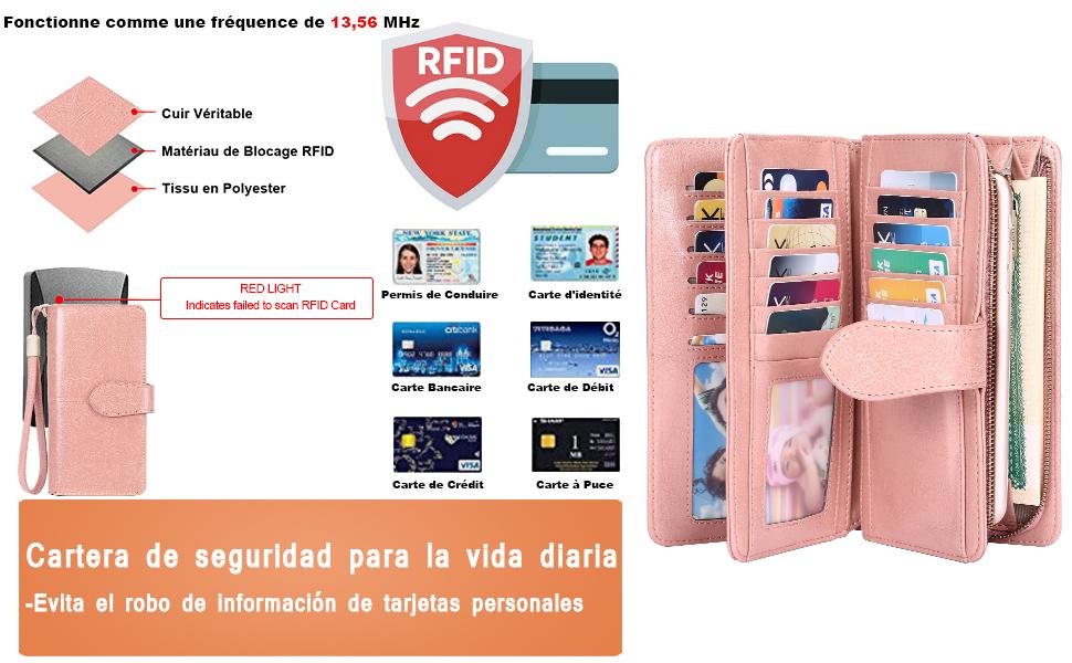U Femme Portefeuille Double Zipp/é Luxueux U RFID Blocage El/égant Clutch Grande Capacite Porte Monnaie avec Ch/équier 14 Emplacements Cartes Marron