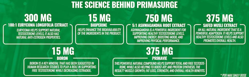 Eurycoma Longfolia Extract, Boron, BioPerine, Ashwagandha Root Extract, Primavie, & Safed Musli