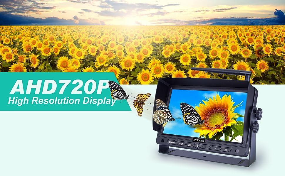 720P Resolution Display