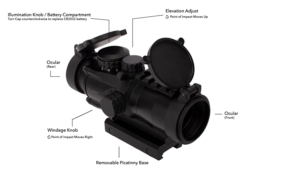 Primary Arms Silver Series Compact 3x32 Gen II Prism Scope - ACSS-CQB 300BLK/7.62x39