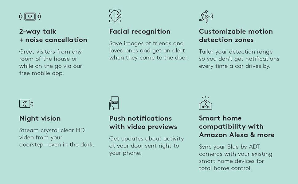 Blue by ADT Doorbell features