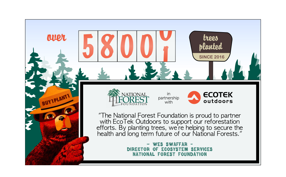 National Forest Foundation Official Corporate Partner Sponsor Tree Planting Program