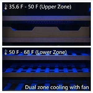 Different Temperature Zones