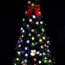 El día de Navidad