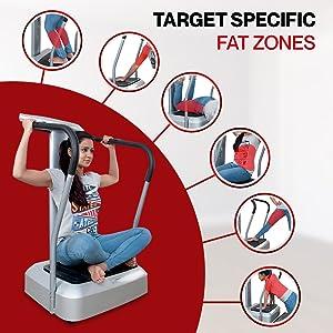 Target Specific Fat Zones