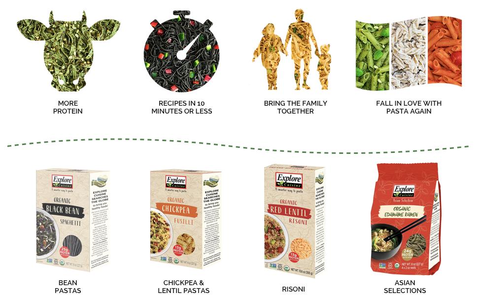 Explore Cuisine Gluten Free Pasta