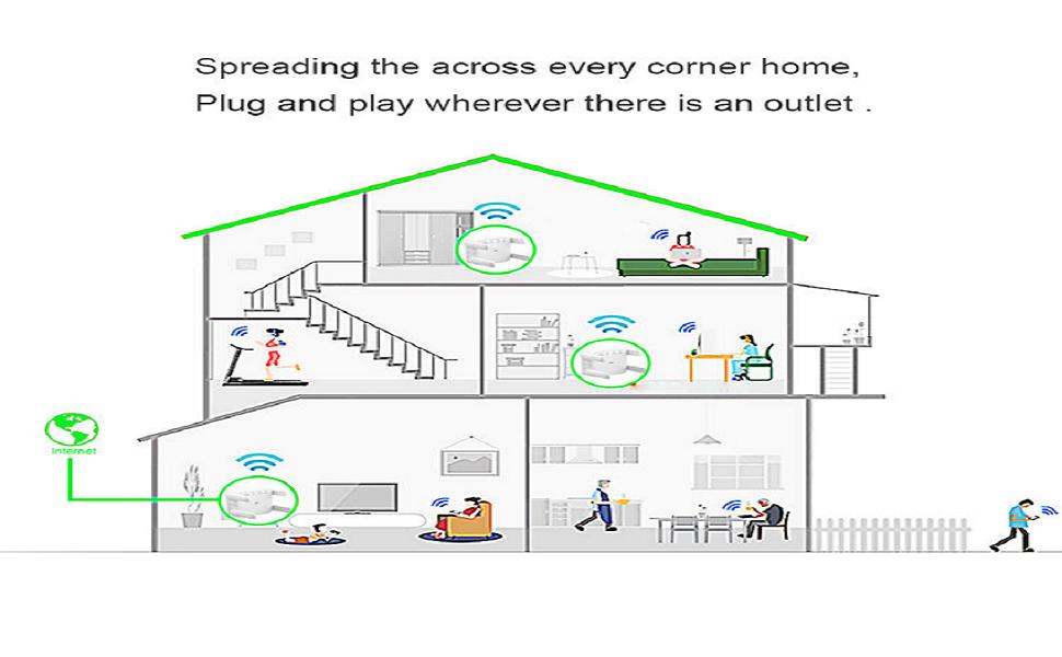 Multiple Floors Coverage
