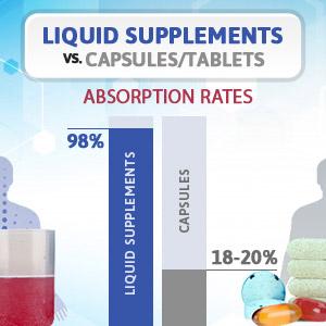 liquid supplements