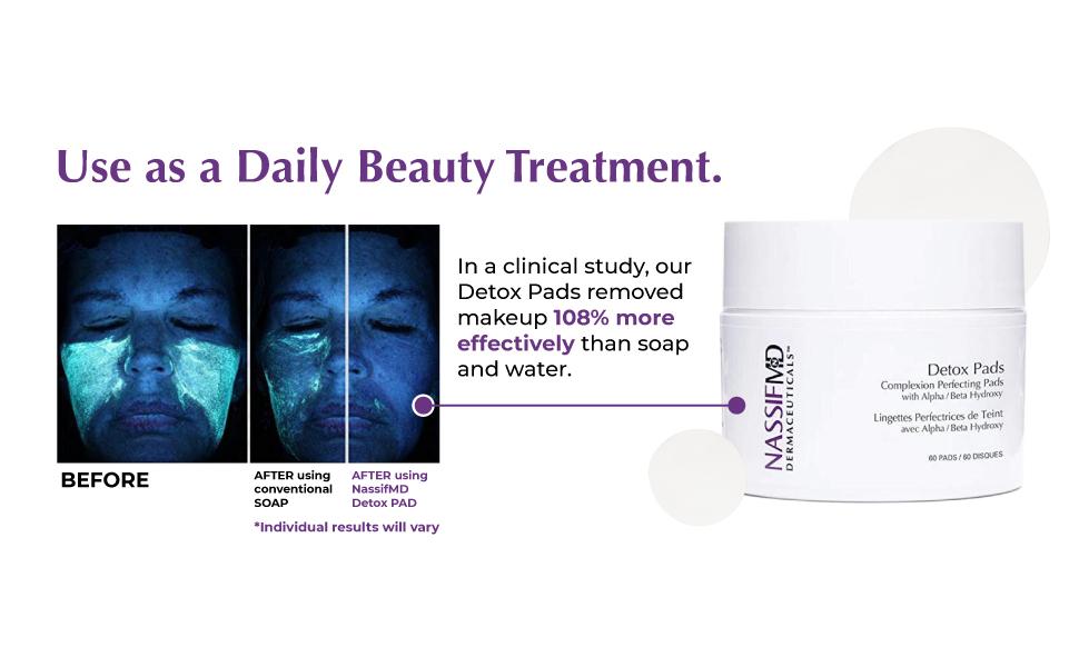 detox pads, glycolic acid, salicylic acid, clinical study, beauty treatment