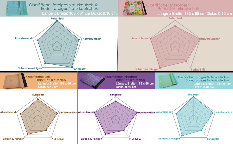 Yoga mat kurk natuurlijke rubber XL yoga mat anti-slip yoga mat grijze yoga mat kurk yoga mat align