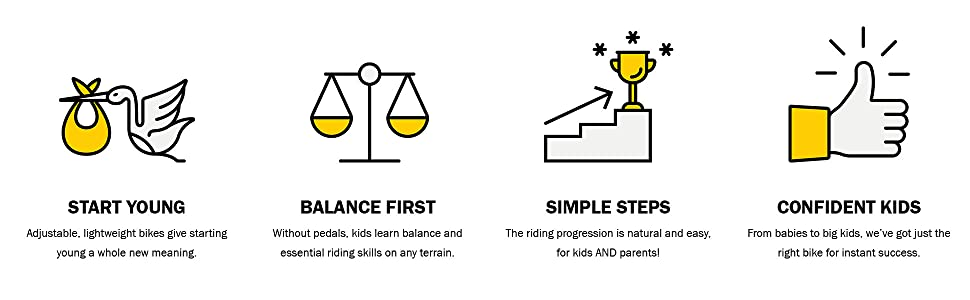 Start young, Balance First, Simple Steps, Confident Kids