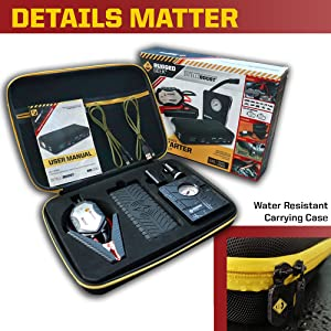 Details Matter, Quality, Waterproof, weather resistant, carrying case, zipper, fully loaded EVA
