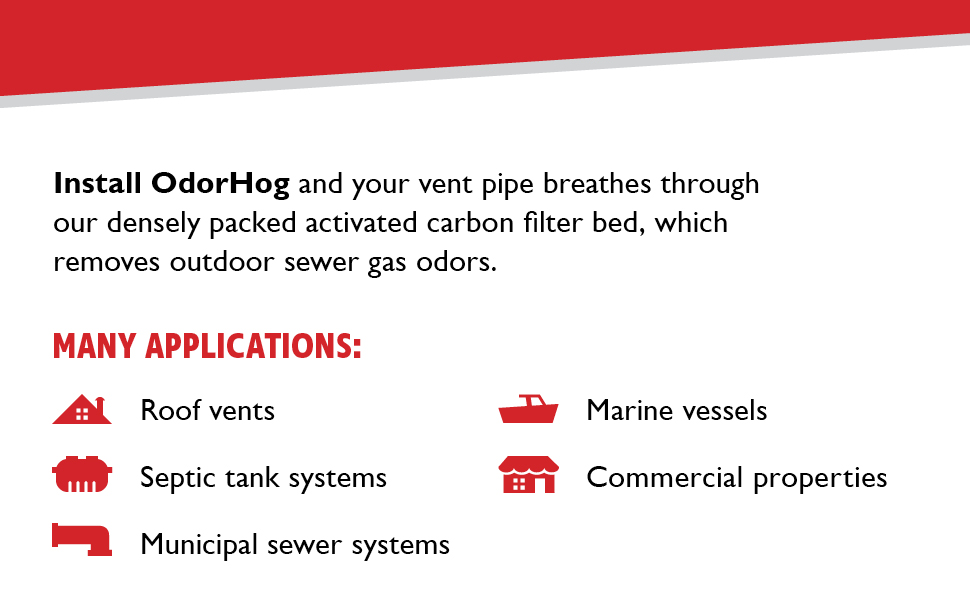 Odor-Hog Vent Stack Pipe Filters for plumbing roof vents, comes assembled with activated carbon