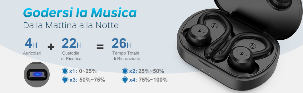 HolyHigh Nuova Auricolari Bluetooth Sport Cuffie Bluetooth 5.0 Senza Fili IPX7 Impermeabile 26 Ore Playtime con Microfono Custodia di Ricarica per iOS, Android, Samsung, Xiaomi, Huawei