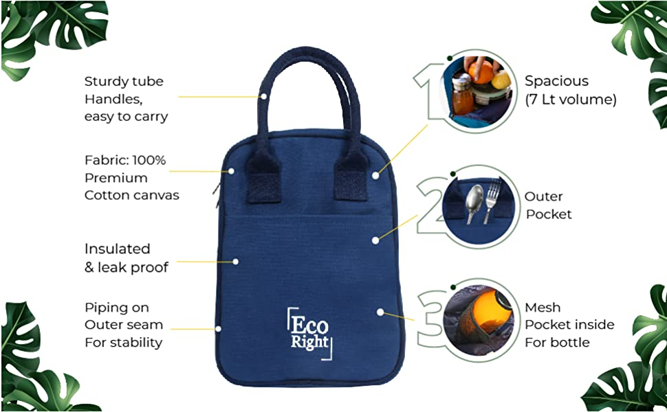 EcoRight Lunch Bags