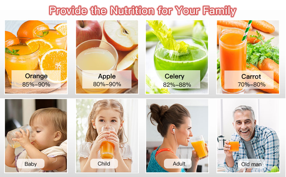 provide the nutrition for your family