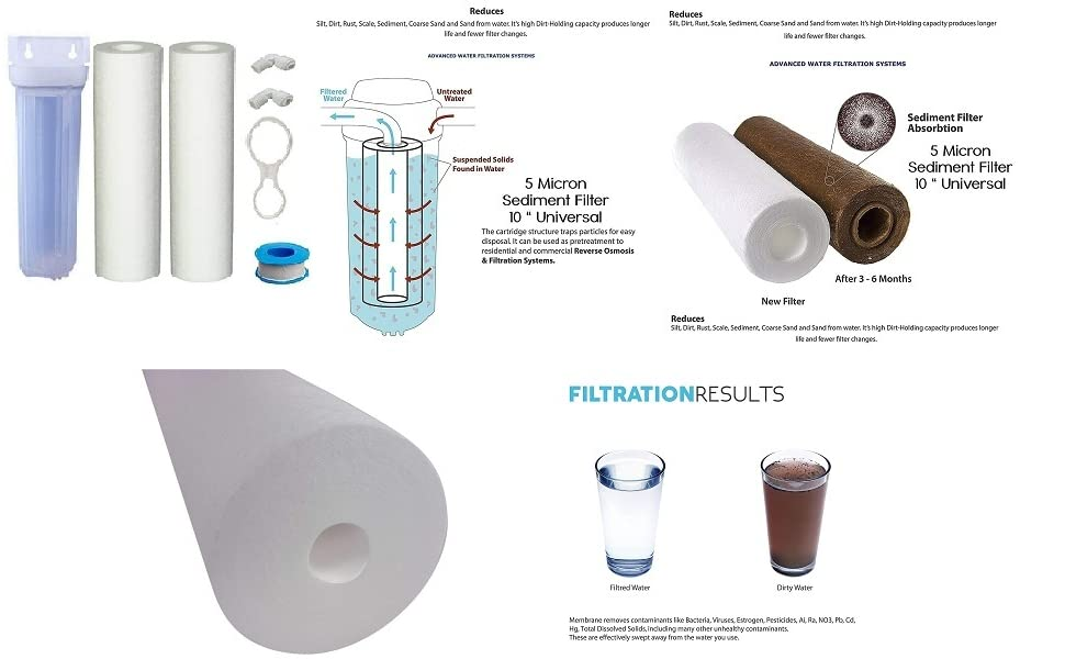 Transparent Pre filter housing kit 10 inch  pre filter for ro water purifier pre filter housing kit