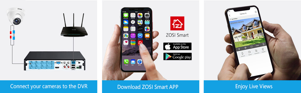 With the ZOSI Smart APP,remote virwing on your mobile freely on wherever have an internet connect.