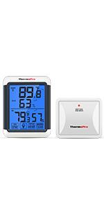 room humidity meter
