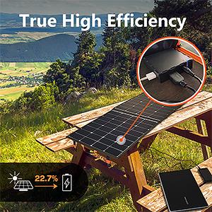 true high efficiency solar panel