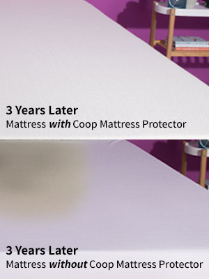 The impact of a mattress protector