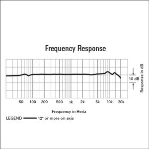 Smooth, Extended Frequency Response
