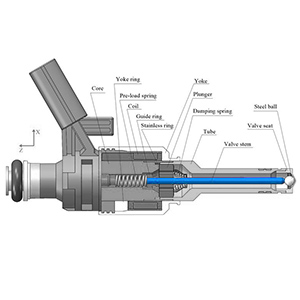 Decomposition Picture of Fuel Injector